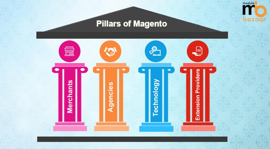 Pillars of Magento