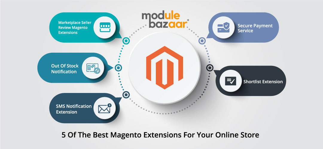 magento-extensions-for-your-online-store