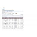 Admin Paypal Merchant Account