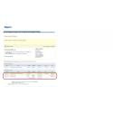 Admin PayPal Merchant Account Transaction details